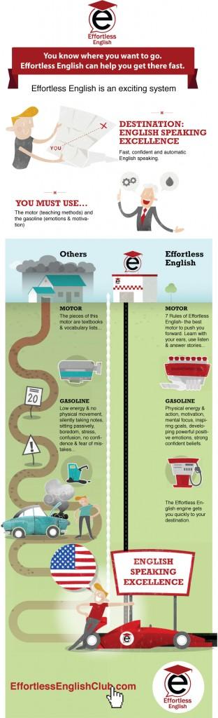 effortless_english_learning